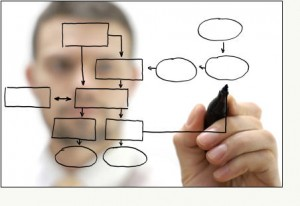 Re-Design Your Strategy For 2012